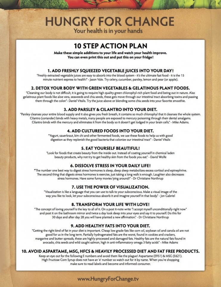 hungry_for_change_10_step_action_guide-copy-791x1024-2